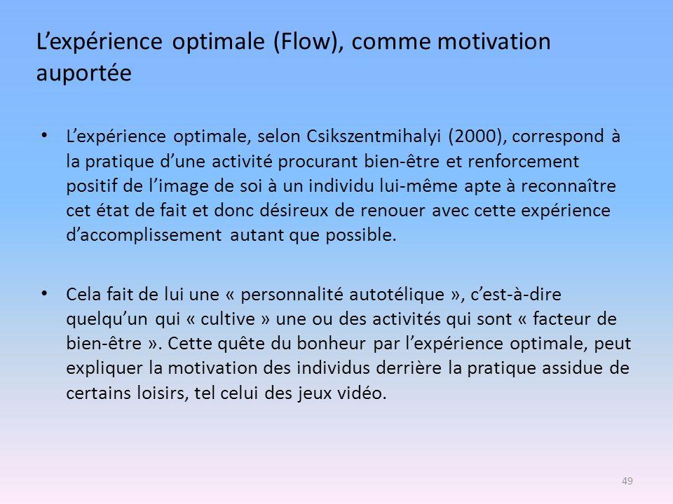 Lexpérience optimale (Flow), comme motivation auportée Lexpérience optimale, selon Csikszentmihalyi (2000), correspond à la pratique dune activité pro