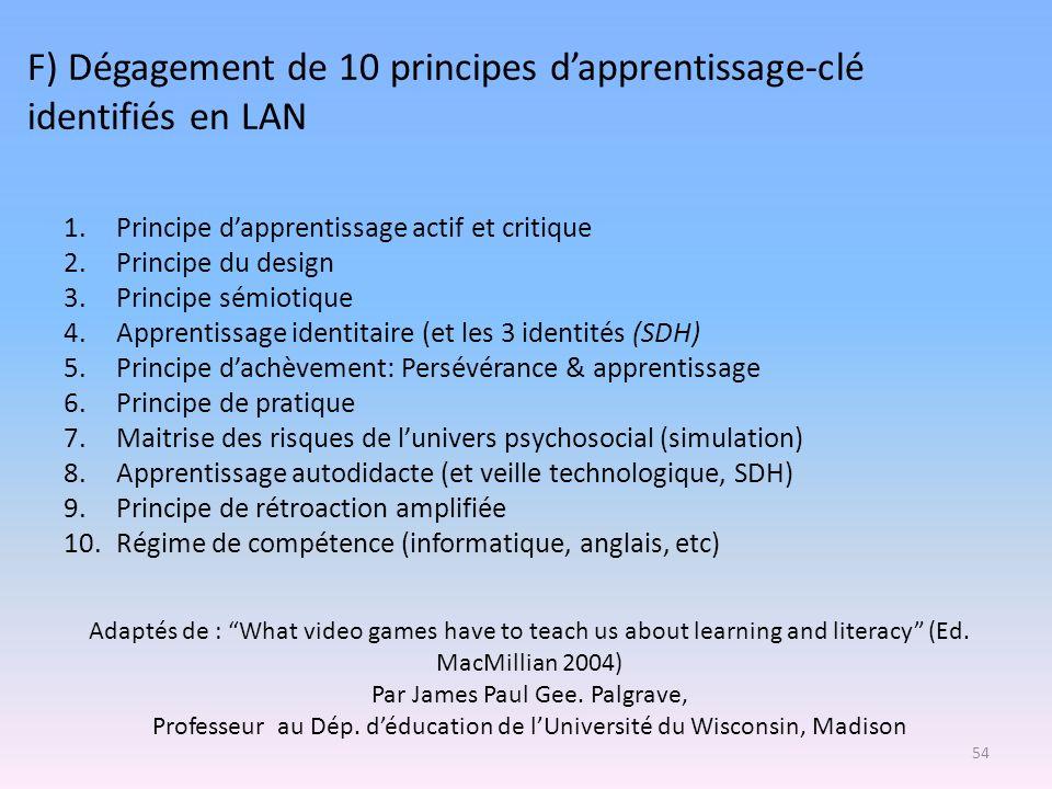 Adaptés de : What video games have to teach us about learning and literacy (Ed. MacMillian 2004) Par James Paul Gee. Palgrave, Professeur au Dép. dédu