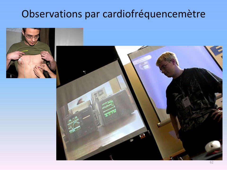 Observations par cardiofréquencemètre 62