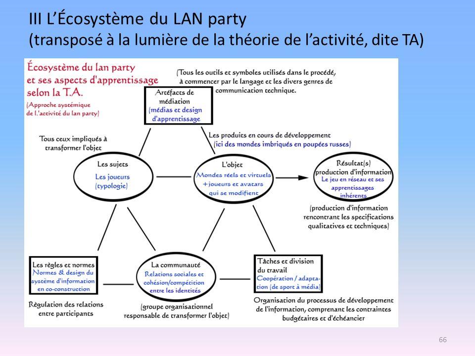 III LÉcosystème du LAN party (transposé à la lumière de la théorie de lactivité, dite TA) 66