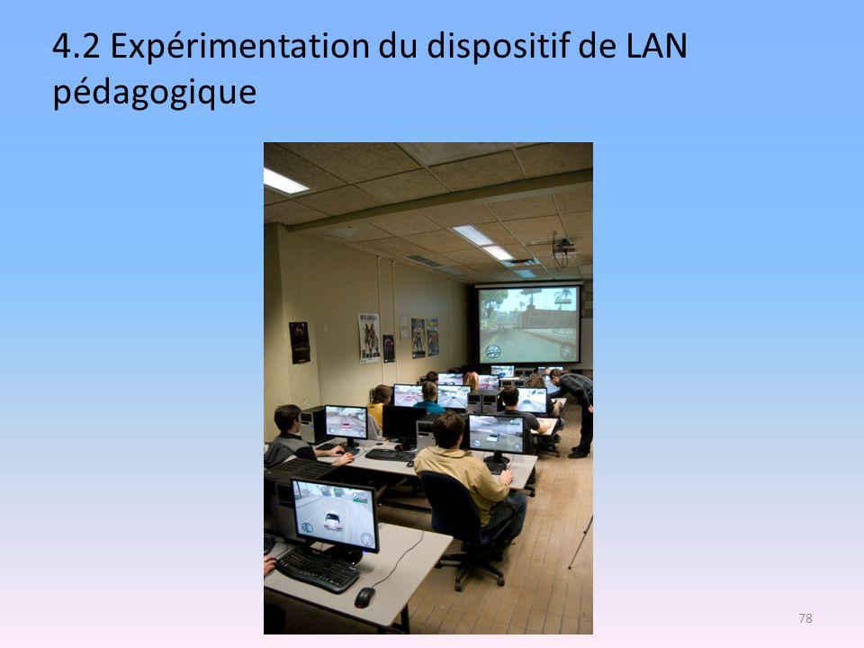 4.2 Expérimentation du dispositif de LAN pédagogique 78