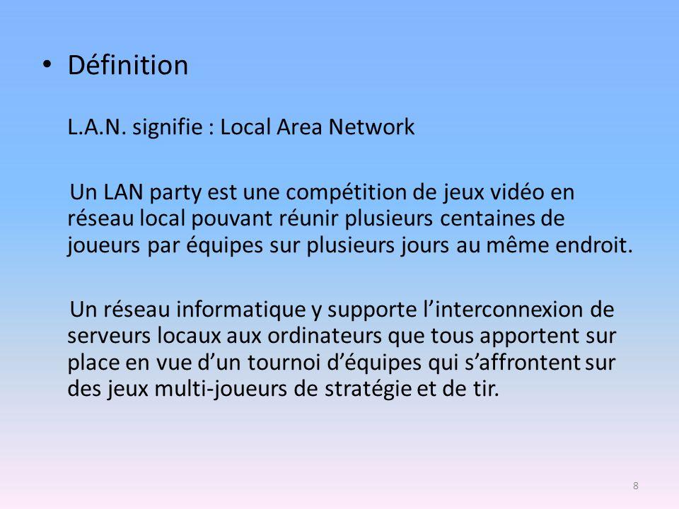 Définition L.A.N. signifie : Local Area Network Un LAN party est une compétition de jeux vidéo en réseau local pouvant réunir plusieurs centaines de j
