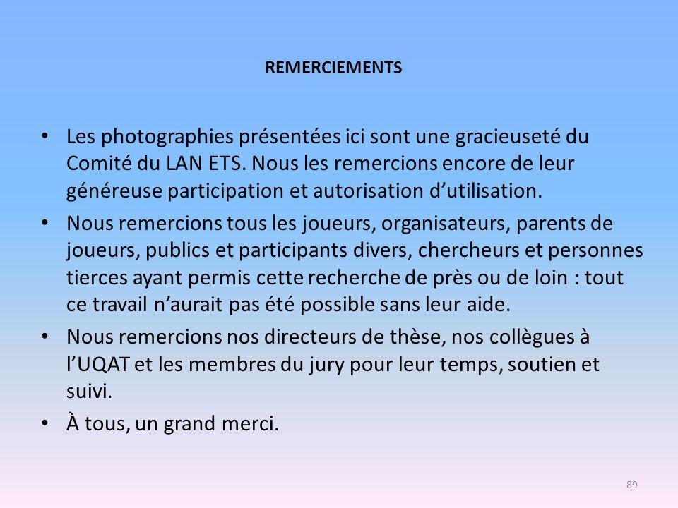 REMERCIEMENTS Les photographies présentées ici sont une gracieuseté du Comité du LAN ETS. Nous les remercions encore de leur généreuse participation e