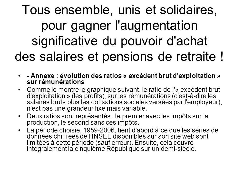Tous ensemble, unis et solidaires, pour gagner l'augmentation significative du pouvoir d'achat des salaires et pensions de retraite ! - Annexe : évolu
