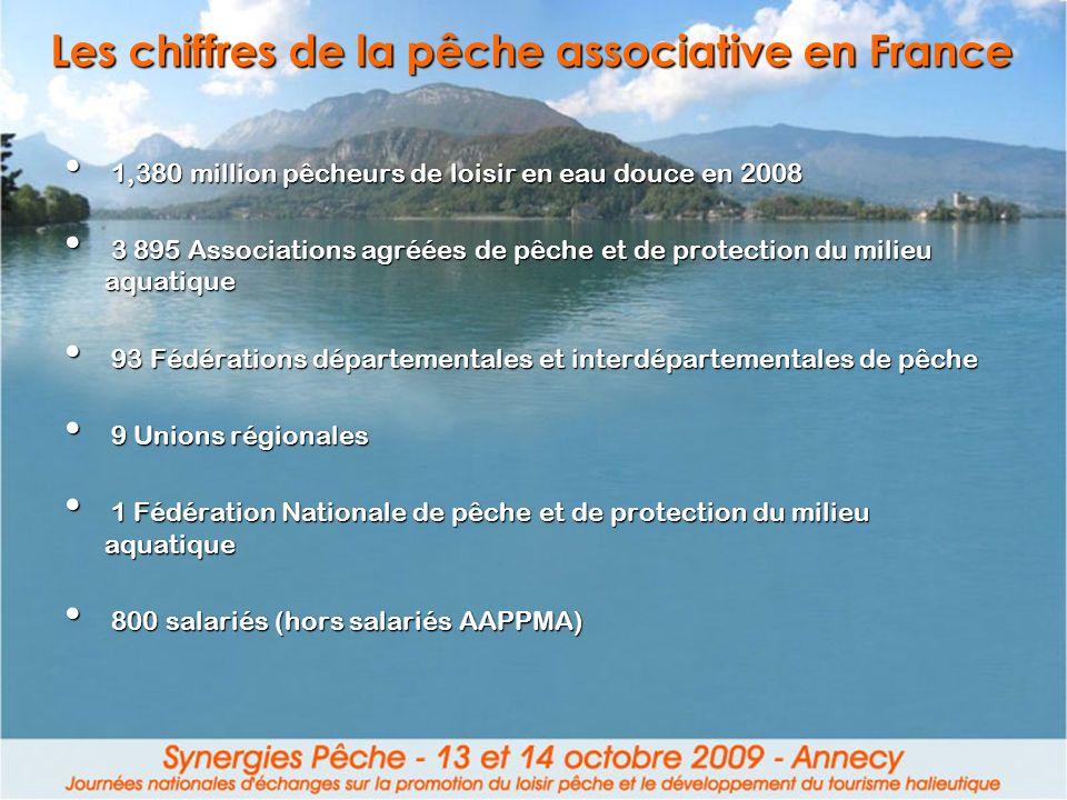 Les chiffres de la pêche associative en France 1,380 million pêcheurs de loisir en eau douce en 2008 1,380 million pêcheurs de loisir en eau douce en