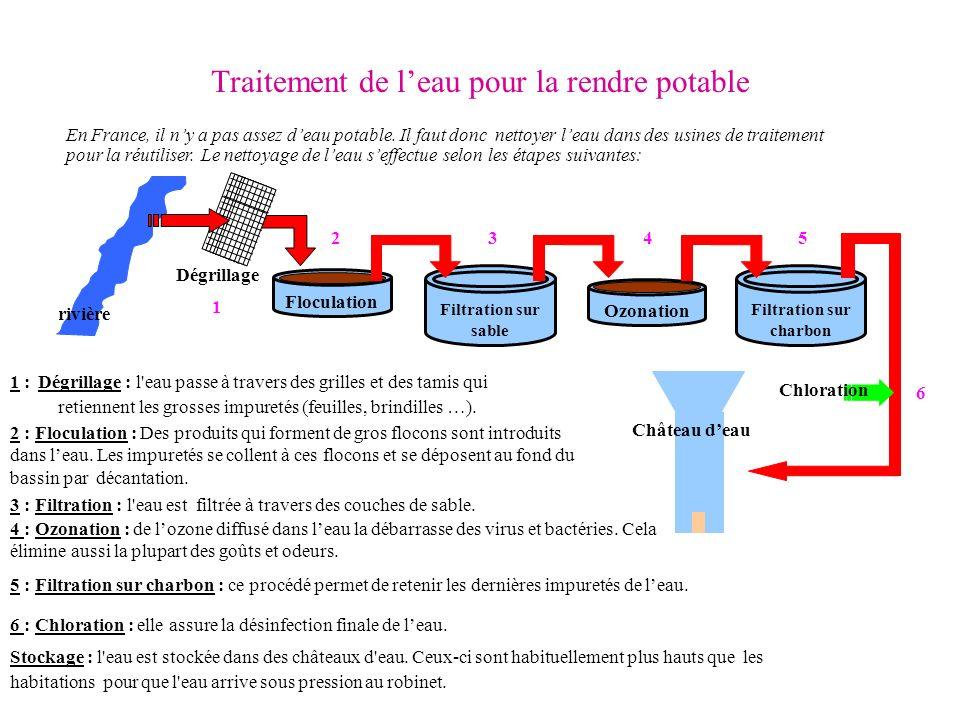 Floculation 2 Filtration sur sable 3 Traitement de leau pour la rendre potable En France, il ny a pas assez deau potable. Il faut donc nettoyer leau d
