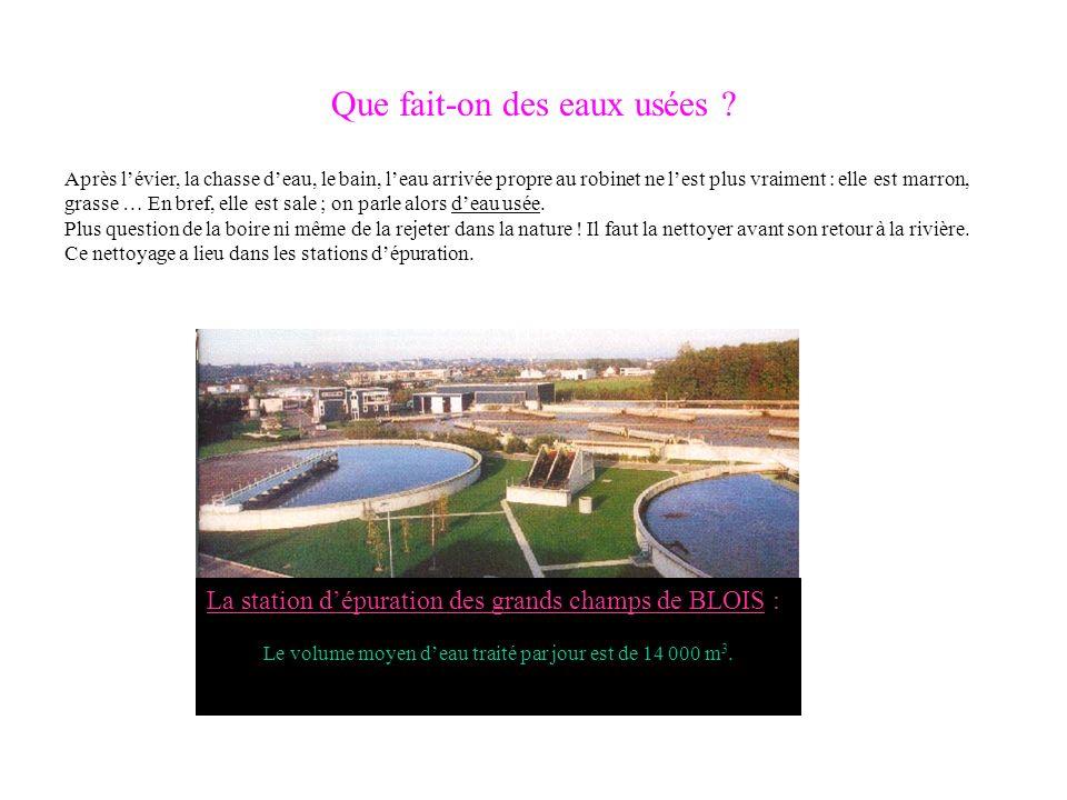 rivière Clarificateur 5 Aération 4 décantation 3 Dessablage déshuilage 2 1.