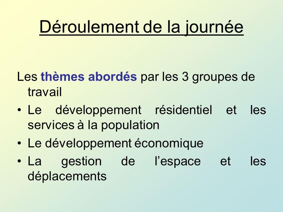 Déroulement de la journée Les thèmes abordés par les 3 groupes de travail Le développement résidentiel et les services à la population Le développement économique La gestion de lespace et les déplacements