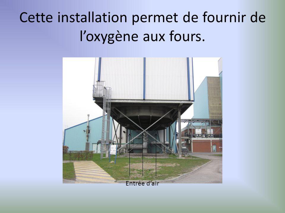 Cette installation permet de fournir de loxygène aux fours. Entrée dair