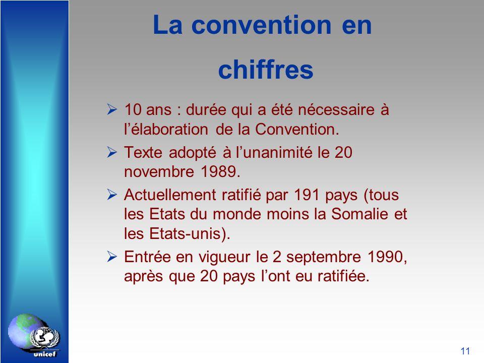 11 La convention en chiffres 10 ans : durée qui a été nécessaire à lélaboration de la Convention. Texte adopté à lunanimité le 20 novembre 1989. Actue