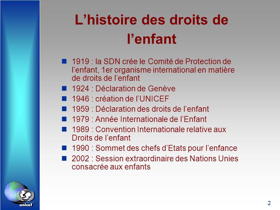 2 Lhistoire des droits de lenfant 1919 : la SDN crée le Comité de Protection de lenfant, 1er organisme international en matière de droits de lenfant 1