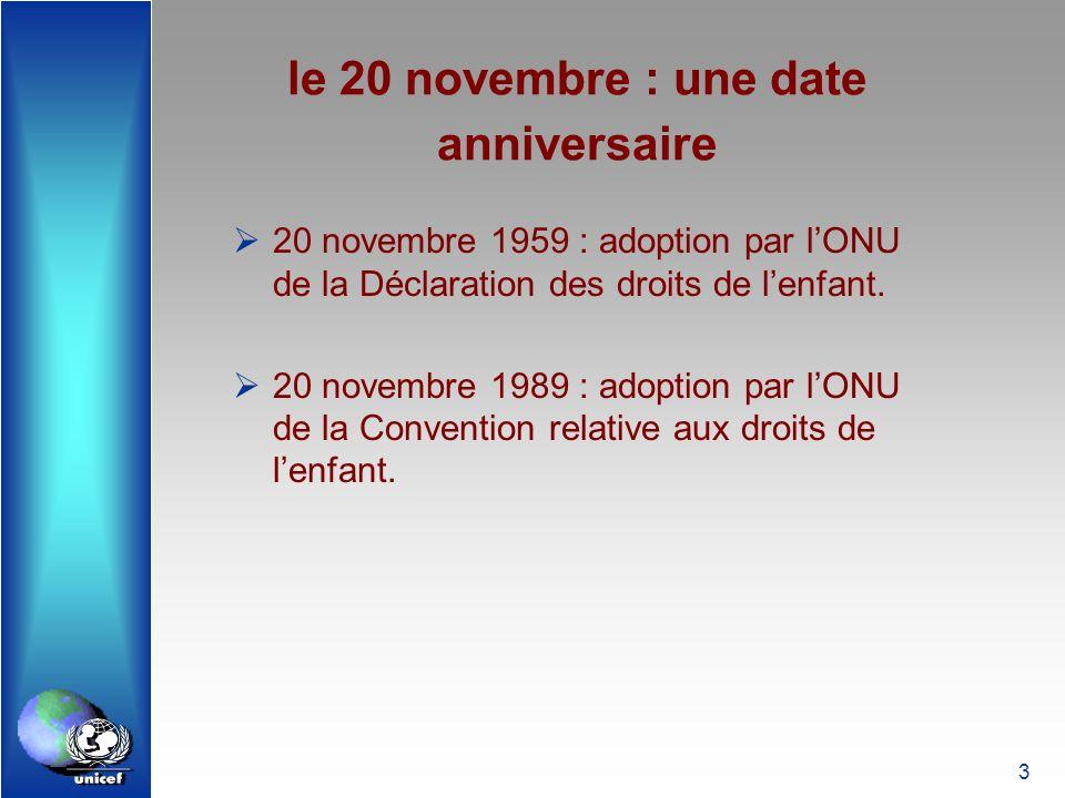 3 le 20 novembre : une date anniversaire 20 novembre 1959 : adoption par lONU de la Déclaration des droits de lenfant. 20 novembre 1989 : adoption par