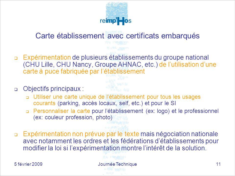 5 février 2009Journée Technique11 Carte établissement avec certificats embarqués Expérimentation de plusieurs établissements du groupe national (CHU L