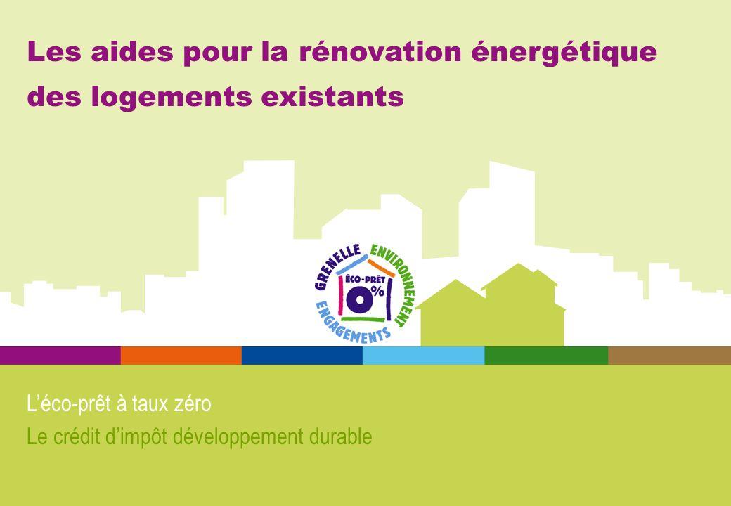 Les aides pour la rénovation énergétique des logements existants Léco-prêt à taux zéro Le crédit dimpôt développement durable