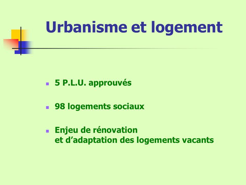 Urbanisme et logement 5 P.L.U.
