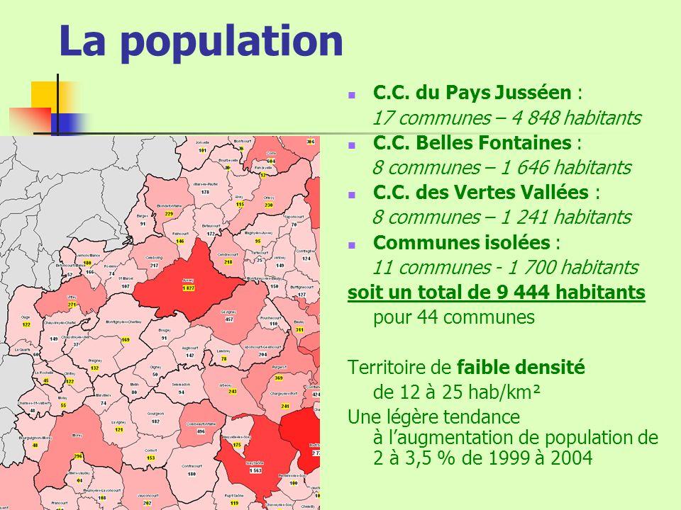 La population C.C.du Pays Jusséen : 17 communes – 4 848 habitants C.C.