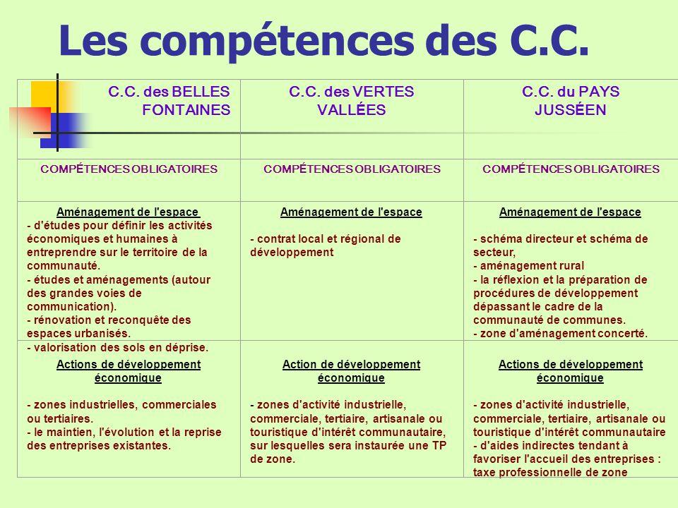 Les compétences des C.C.C.C. des BELLES FONTAINES C.C.