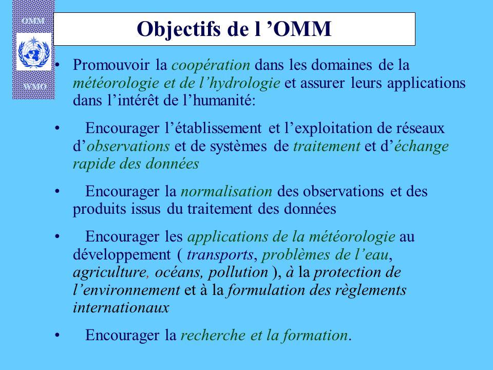 OMM WMO Associations régionales