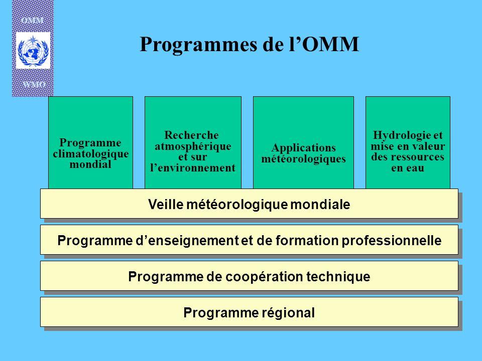 OMM WMO Programme climatologique mondial Recherche atmosphérique et sur lenvironnement Applications météorologiques Hydrologie et mise en valeur des r
