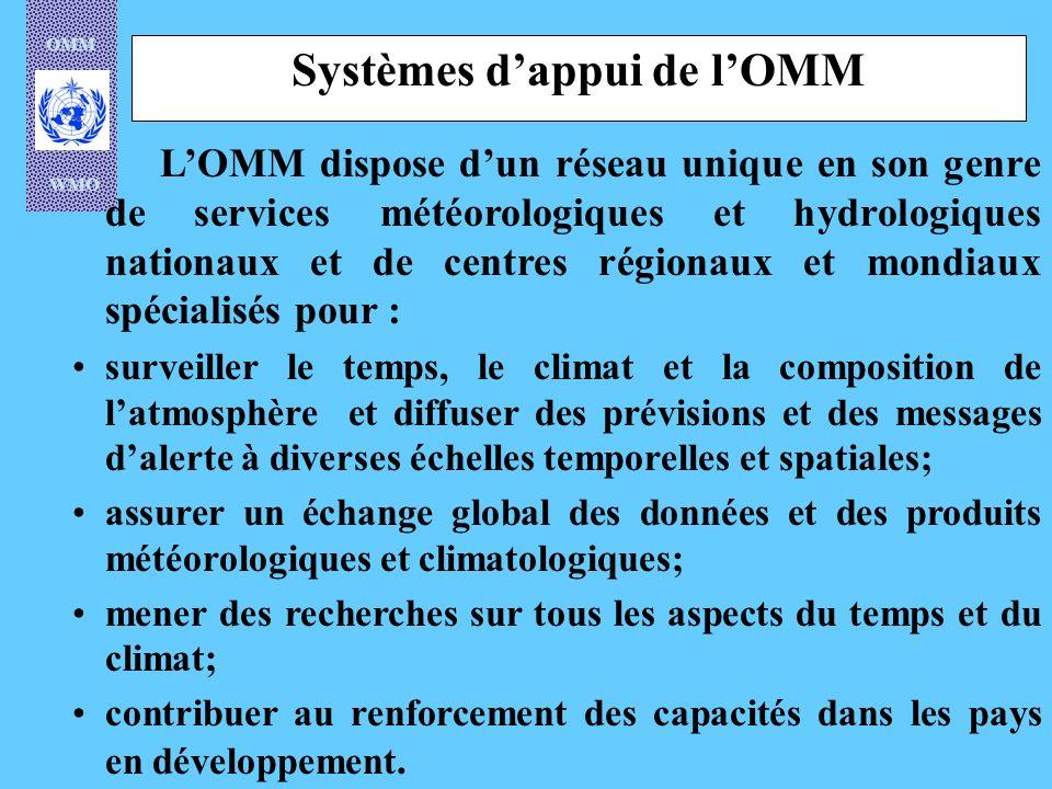 OMM WMO Systèmes dappui de lOMM LOMM dispose dun réseau unique en son genre de services météorologiques et hydrologiques nationaux et de centres régio