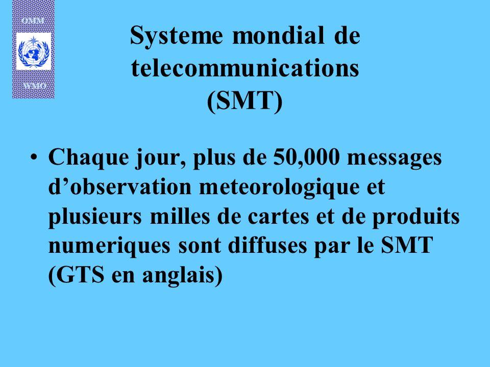 OMM WMO Systeme mondial de telecommunications (SMT) Chaque jour, plus de 50,000 messages dobservation meteorologique et plusieurs milles de cartes et