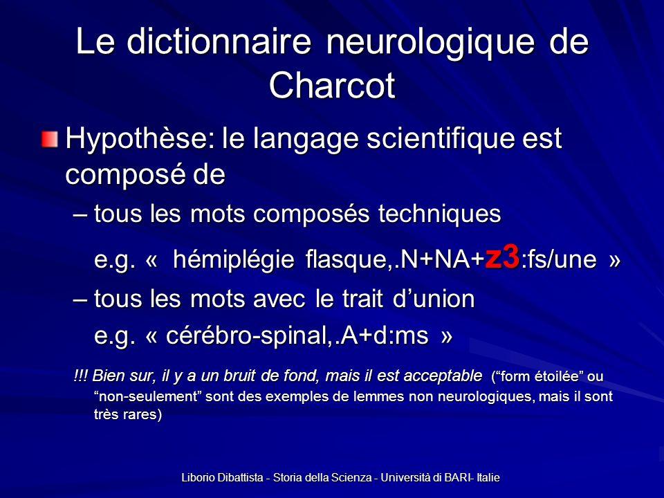 Liborio Dibattista - Storia della Scienza - Università di BARI- Italie Le dictionnaire neurologique de Charcot Hypothèse: le langage scientifique est