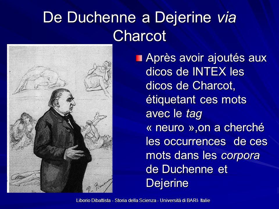 Liborio Dibattista - Storia della Scienza - Università di BARI- Italie De Duchenne a Dejerine via Charcot Après avoir ajoutés aux dicos de INTEX les d