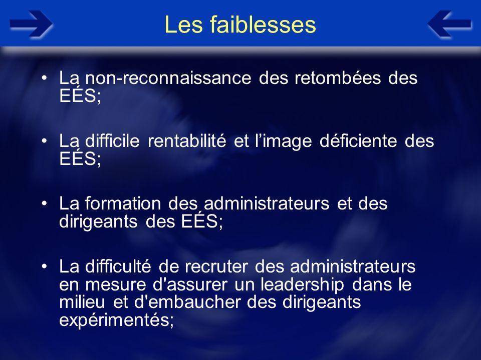 Les faiblesses La non-reconnaissance des retombées des EÉS; La difficile rentabilité et limage déficiente des EÉS; La formation des administrateurs et