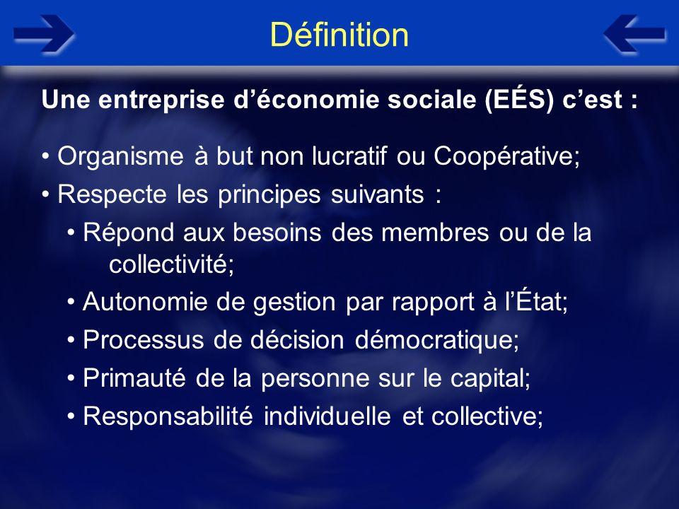 Définition Organisme à but non lucratif ou Coopérative; Respecte les principes suivants : Répond aux besoins des membres ou de la collectivité; Autono