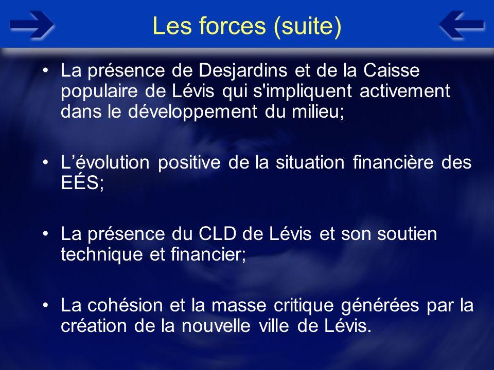 Les forces (suite) La présence de Desjardins et de la Caisse populaire de Lévis qui s'impliquent activement dans le développement du milieu; Lévolutio