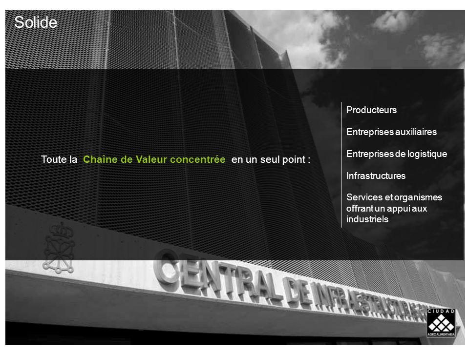 : Toute la Chaîne de Valeur concentrée en un seul point : Producteurs Entreprises auxiliaires Entreprises de logistique Infrastructures Services et organismes offrant un appui aux industriels Solide