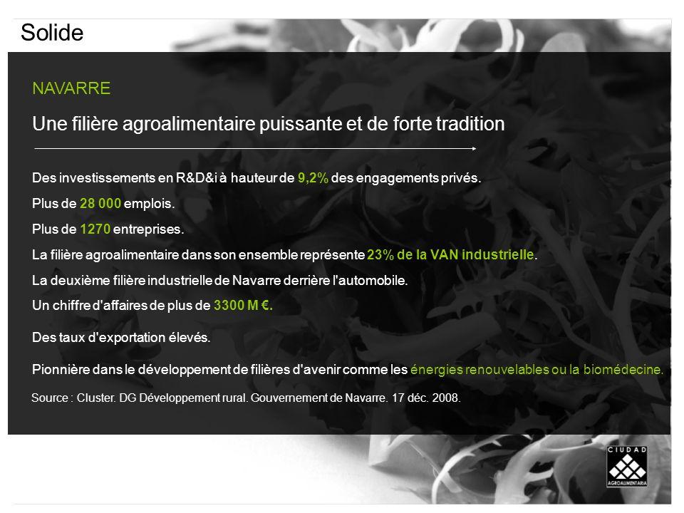NAVARRE Une filière agroalimentaire puissante et de forte tradition Des investissements en R&D&i à hauteur de 9,2% des engagements privés.