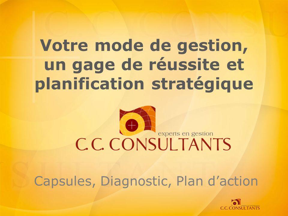 Votre mode de gestion, un gage de réussite et planification stratégique Capsules, Diagnostic, Plan daction