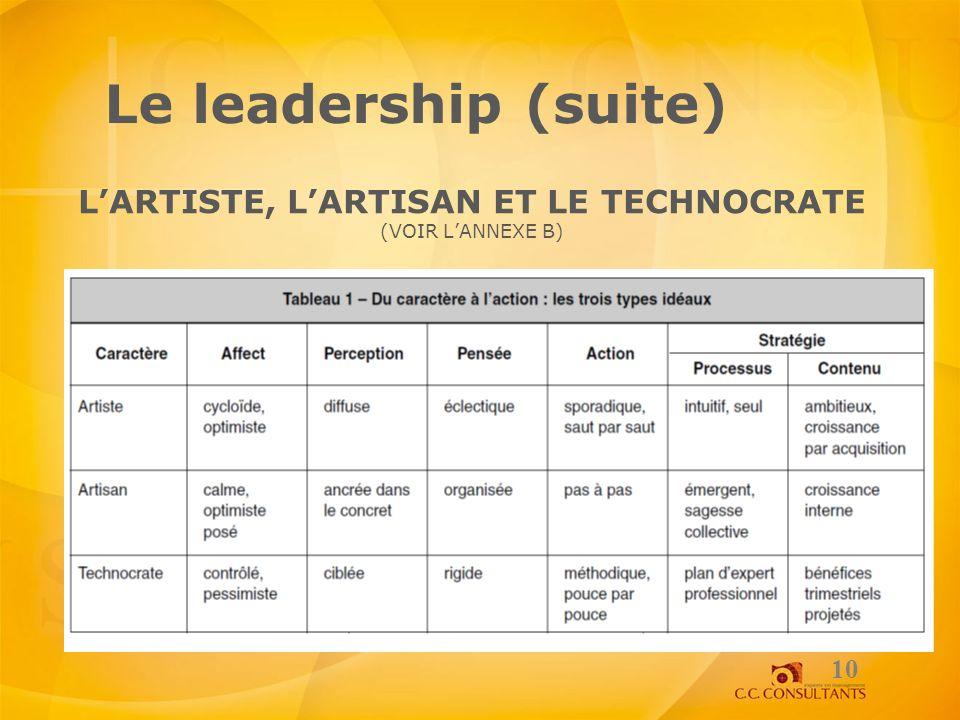 Le leadership (suite) LARTISTE, LARTISAN ET LE TECHNOCRATE (VOIR LANNEXE B) 10