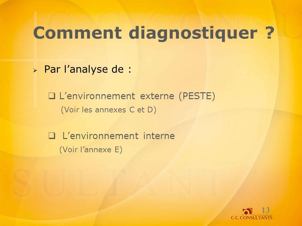 Comment diagnostiquer ? Par lanalyse de : Lenvironnement externe (PESTE) (Voir les annexes C et D) Lenvironnement interne (Voir lannexe E) 13