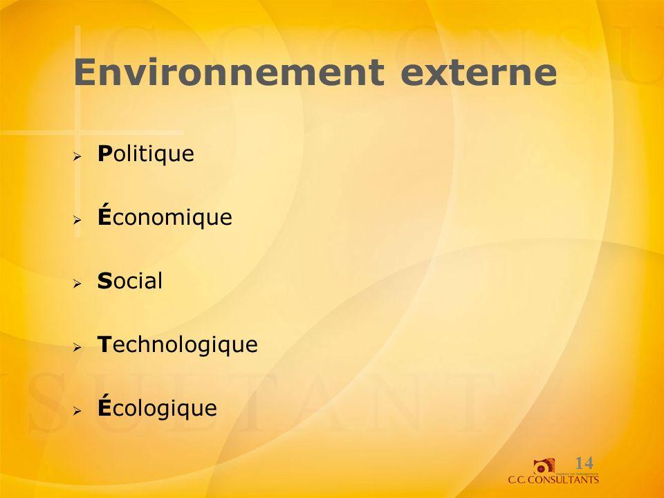 Environnement externe Politique Économique Social Technologique Écologique 14