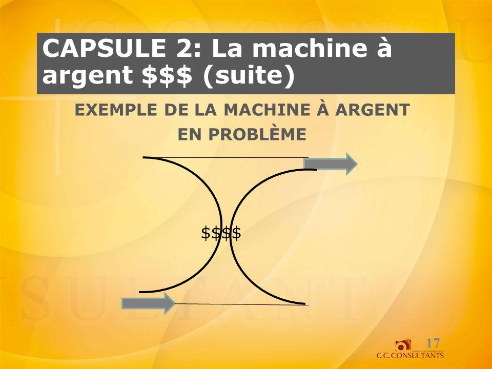 CAPSULE 2: La machine à argent $$$ (suite) EXEMPLE DE LA MACHINE À ARGENT EN PROBLÈME 17 $$$$