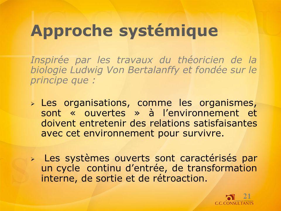 Approche systémique Inspirée par les travaux du théoricien de la biologie Ludwig Von Bertalanffy et fondée sur le principe que : Les organisations, co