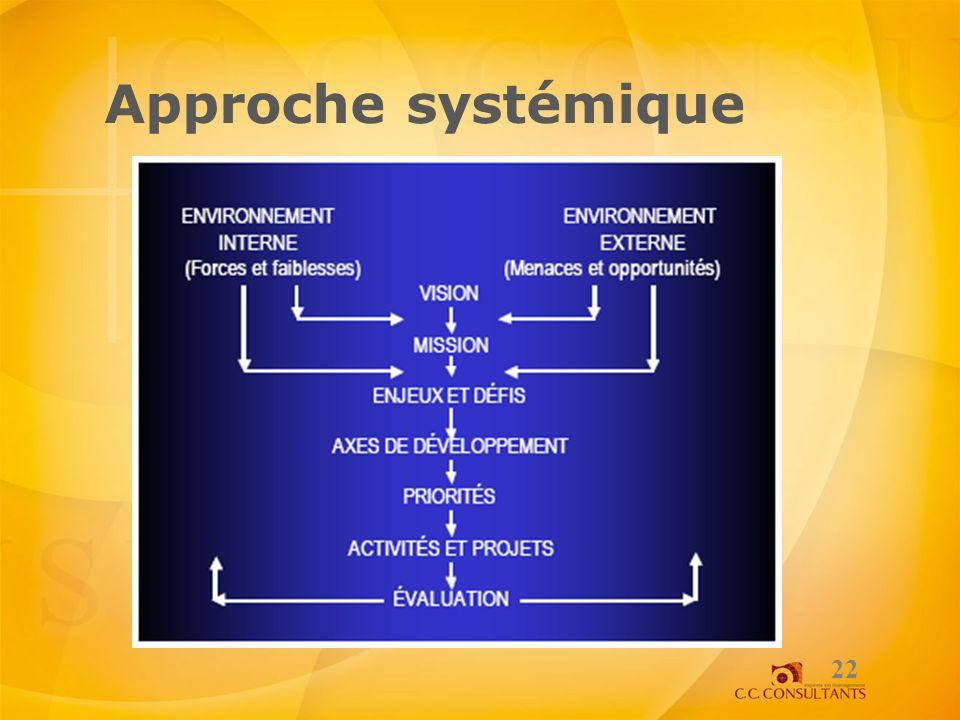 Approche systémique 22