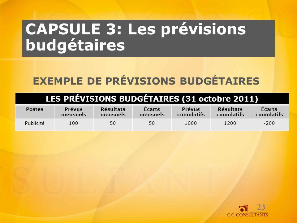 CAPSULE 3: Les prévisions budgétaires EXEMPLE DE PRÉVISIONS BUDGÉTAIRES 23 LES PRÉVISIONS BUDGÉTAIRES (31 octobre 2011) PostesPrévus mensuels Résultat