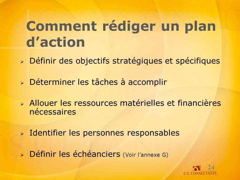 Comment rédiger un plan daction Définir des objectifs stratégiques et spécifiques Déterminer les tâches à accomplir Allouer les ressources matérielles