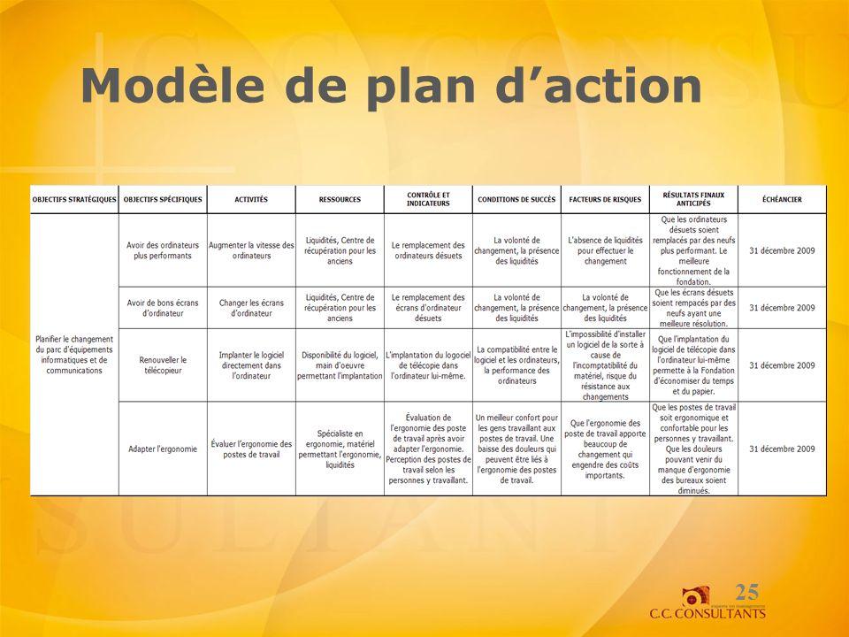 Modèle de plan daction 25