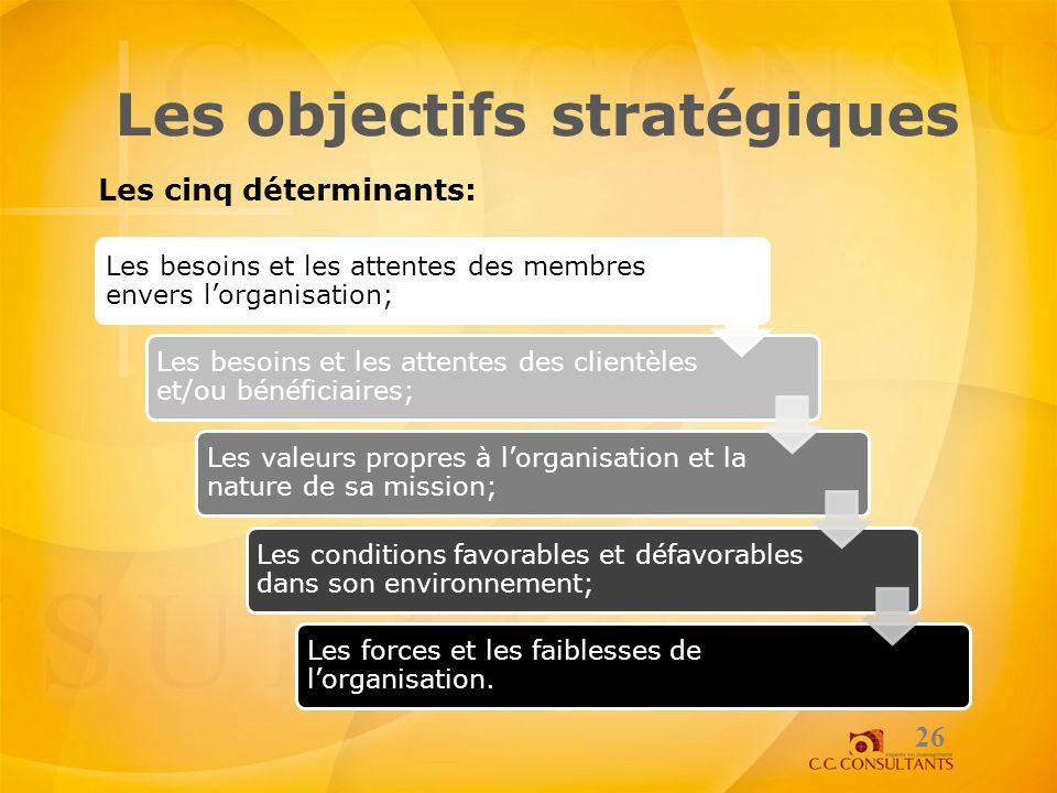 Les objectifs stratégiques Les cinq déterminants: 26 Les besoins et les attentes des membres envers lorganisation; Les besoins et les attentes des cli