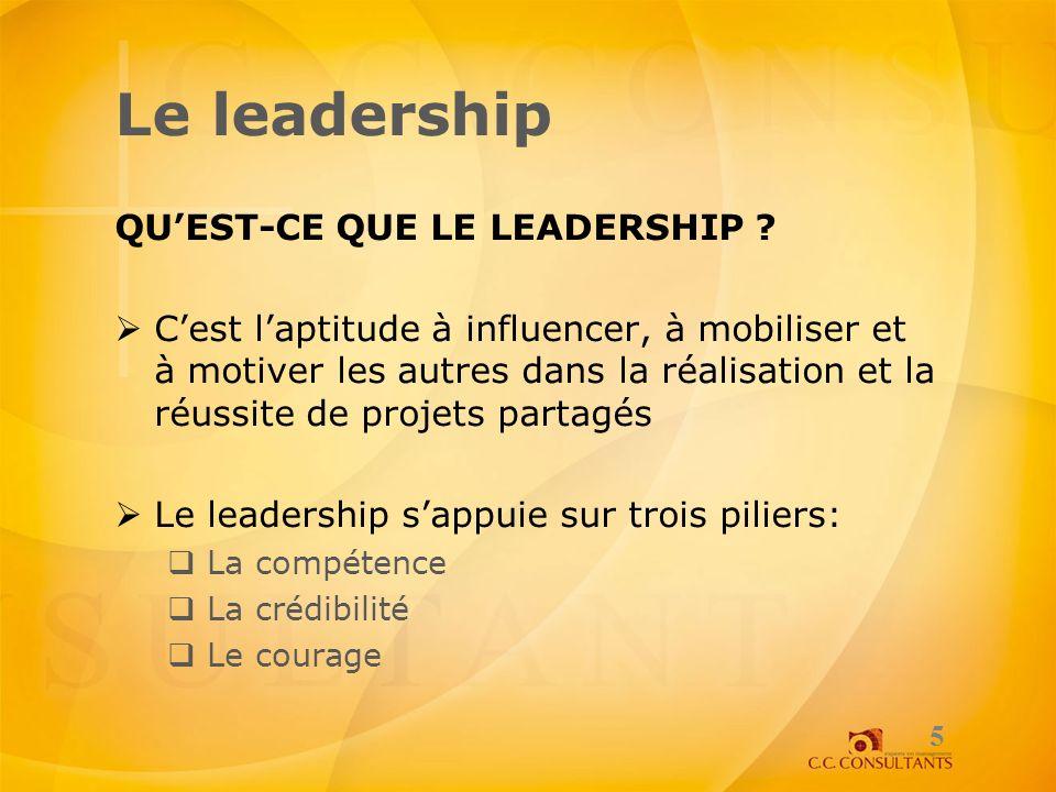 Le leadership QUEST-CE QUE LE LEADERSHIP ? Cest laptitude à influencer, à mobiliser et à motiver les autres dans la réalisation et la réussite de proj