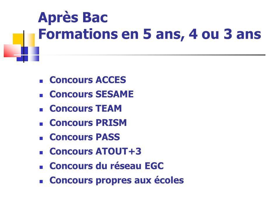 Après Bac Formations en 5 ans, 4 ou 3 ans Concours ACCES Concours SESAME Concours TEAM Concours PRISM Concours PASS Concours ATOUT+3 Concours du réseau EGC Concours propres aux écoles