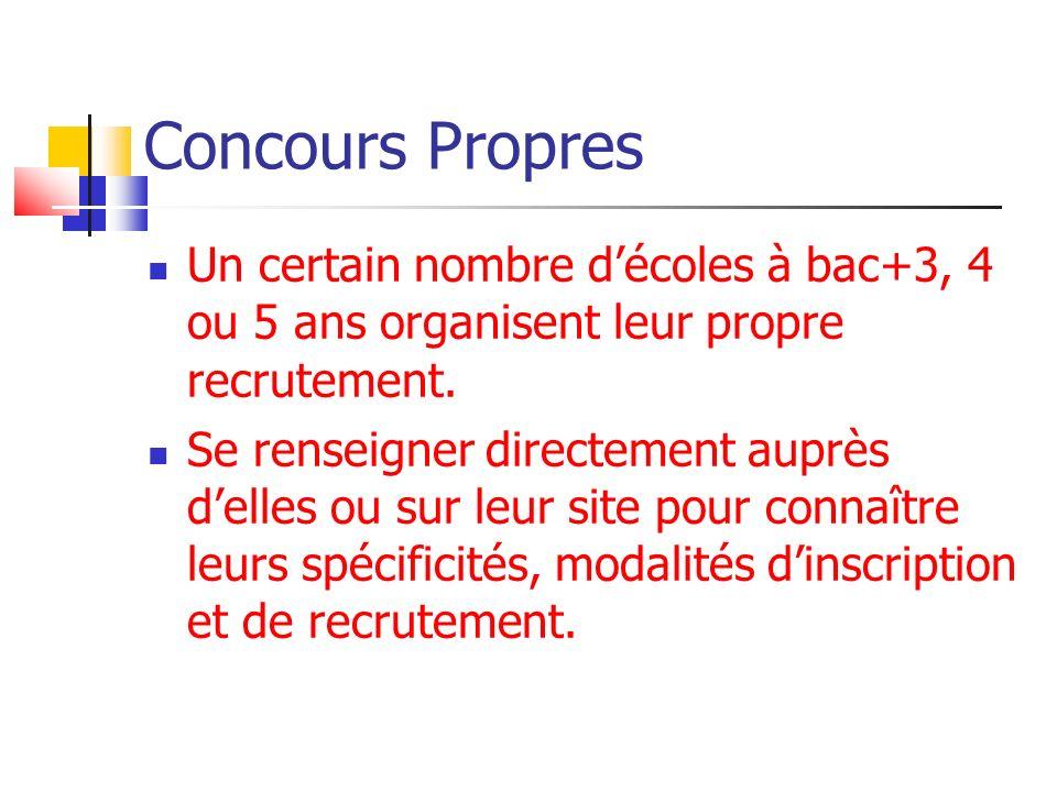Concours Propres Un certain nombre décoles à bac+3, 4 ou 5 ans organisent leur propre recrutement.