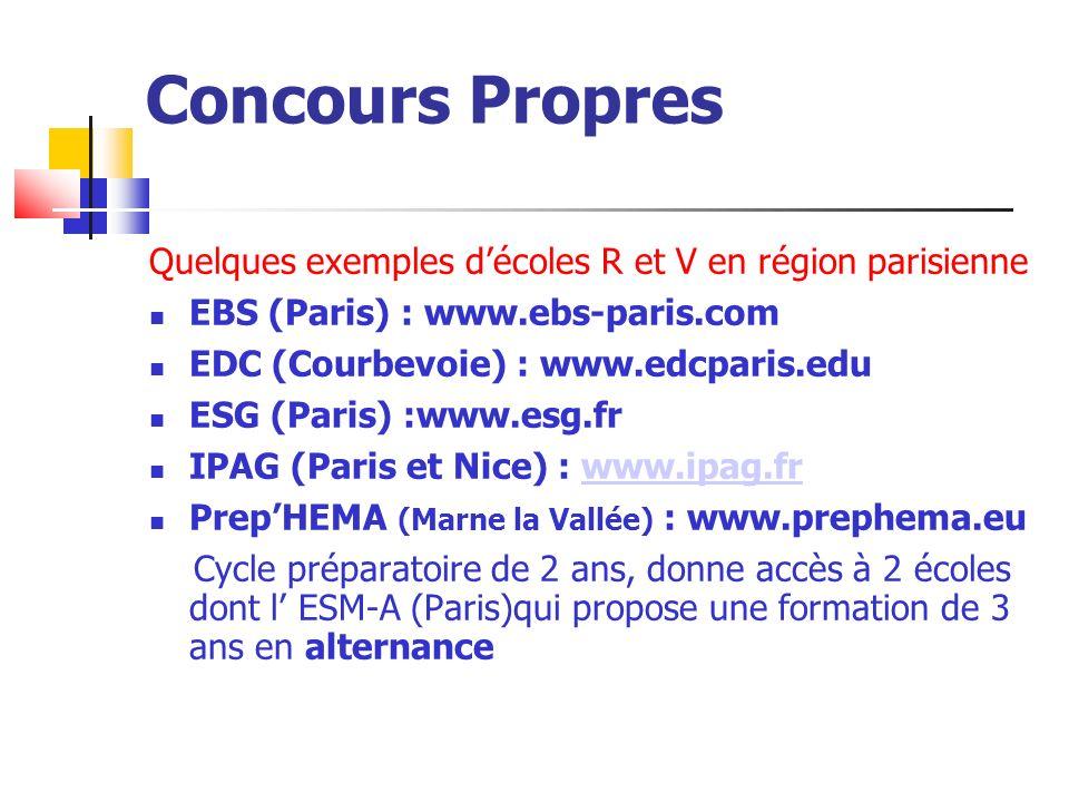 Concours Propres Quelques exemples décoles R et V en région parisienne EBS (Paris) : www.ebs-paris.com EDC (Courbevoie) : www.edcparis.edu ESG (Paris) :www.esg.fr IPAG (Paris et Nice) : www.ipag.frwww.ipag.fr PrepHEMA (Marne la Vallée) : www.prephema.eu Cycle préparatoire de 2 ans, donne accès à 2 écoles dont l ESM-A (Paris)qui propose une formation de 3 ans en alternance