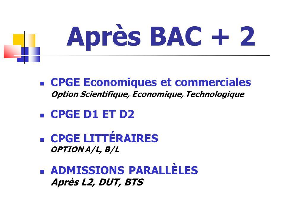 Après BAC + 2 CPGE Economiques et commerciales Option Scientifique, Economique, Technologique CPGE D1 ET D2 CPGE LITTÉRAIRES OPTION A/L, B/L ADMISSIONS PARALLÈLES Après L2, DUT, BTS