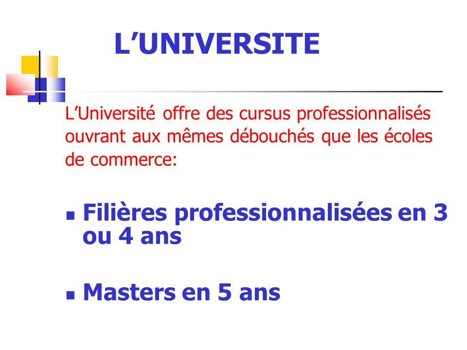 LUNIVERSITE LUniversité offre des cursus professionnalisés ouvrant aux mêmes débouchés que les écoles de commerce: Filières professionnalisées en 3 ou 4 ans Masters en 5 ans