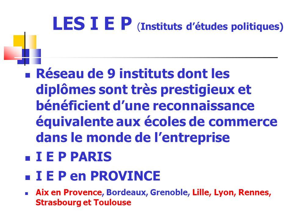 LES I E P (Instituts détudes politiques) Réseau de 9 instituts dont les diplômes sont très prestigieux et bénéficient dune reconnaissance équivalente aux écoles de commerce dans le monde de lentreprise I E P PARIS I E P en PROVINCE Aix en Provence, Bordeaux, Grenoble, Lille, Lyon, Rennes, Strasbourg et Toulouse